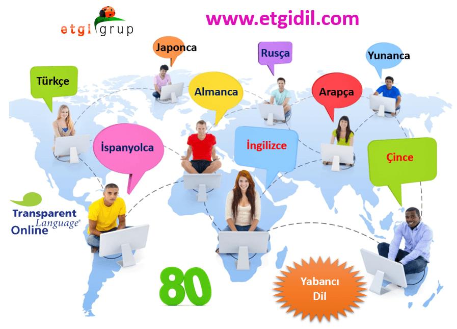 80 Yabancı Dilin Günlük KONUŞMA Eğitimi | Transparent Language